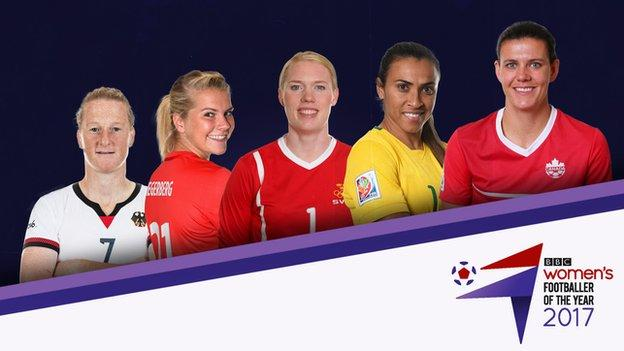 Women's Footballer of the Year nominees
