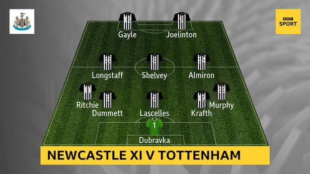 Grafik yang menunjukkan XI pembuka Newcastle melawan Tottenham: Dubrovka, Groft, Lascelles, Dummet, Murphy, Richie, Almiron, Shelby, Longstaff, Jolinton, Gayle