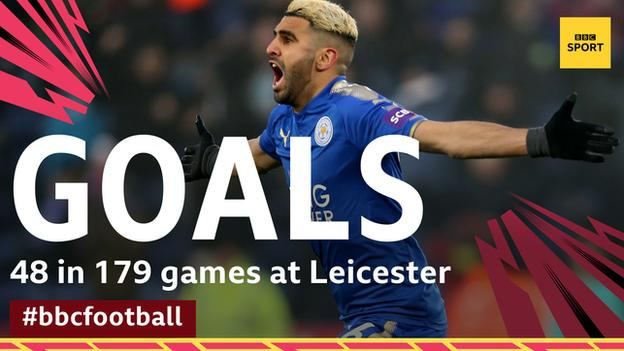 Mahrez scored 48 Leicester goals, with 39 of them coming in the Premier League