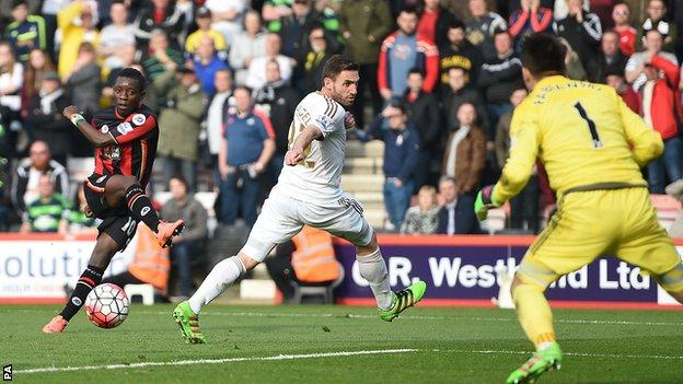 Max Gradel scores for Bournemouth against Swansea