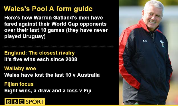 Wales graphic
