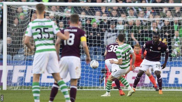 Ryan Christie scores for Celtic against Hearst