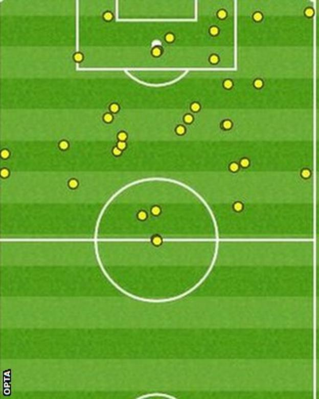 Callum Wilson touch map