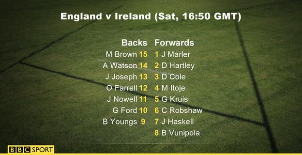 England starting XV v Ireland