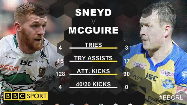 Marc Sneyd and Danny McGuire