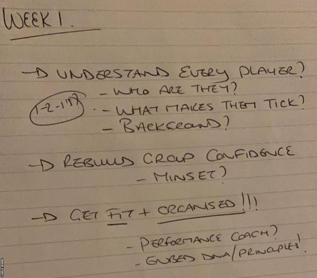 Carla Ward's note for week 1 of training at Birmingham City