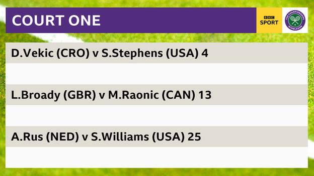 Graphic of Court One order of play