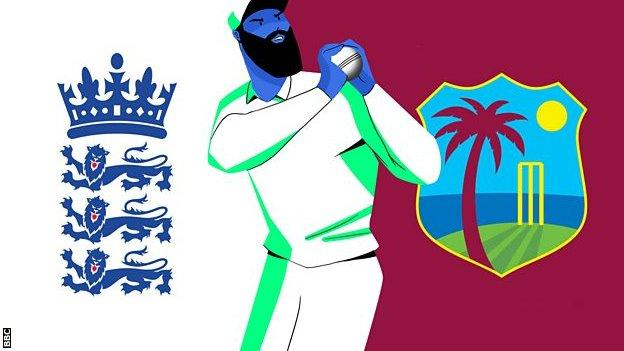 England v West Indies graphic