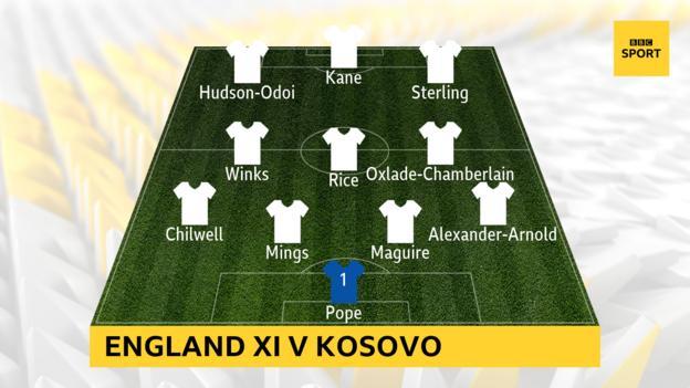 England XI versus Kosovo