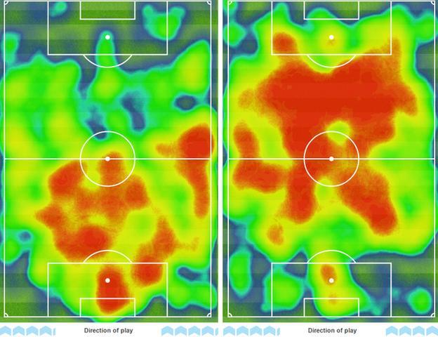 Arsenal and Hull heat map
