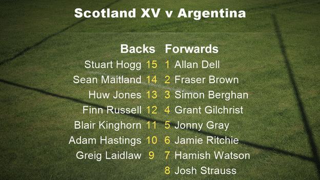 Scotland XV