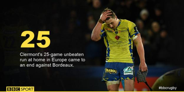 Clermont stat