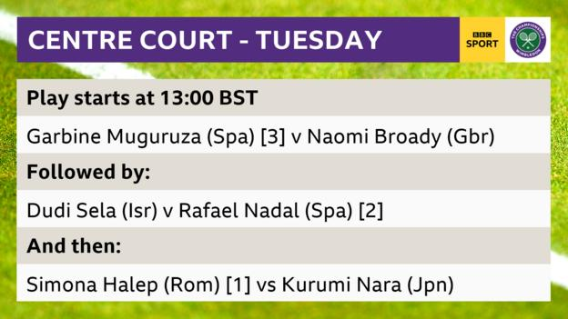 Graphic showing Tuesday's order of play on Centre Court (play starts at 13:00 BST): Garbine Muguruza v Naomi Broady, followed by Dudi Sela v Rafael Nadal and then Simona Halep v