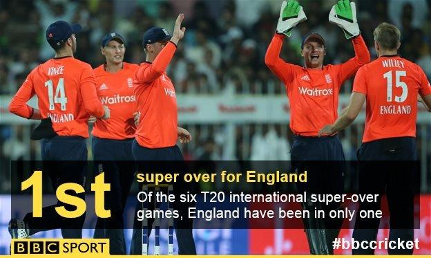 England super over graphic