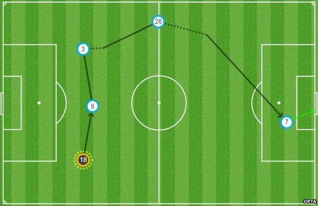 Goal replay: Marko Arnautovic second goal