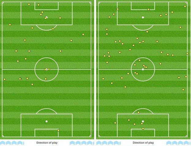 Watford striker Odion Ighalo's touchmap (left) compared to that of Tottenham forward Harry Kane