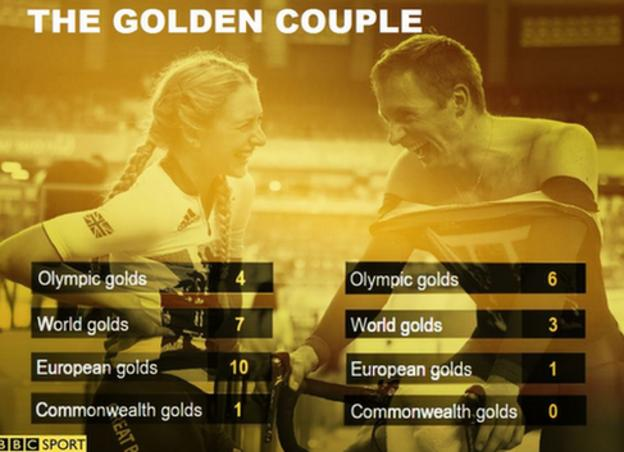 Golden couple