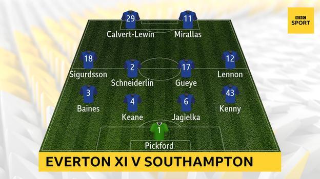 Everton XI v Southampton