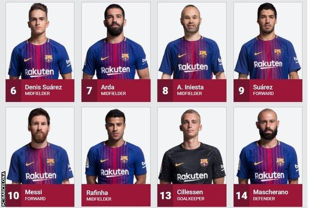 Barcelona squad page