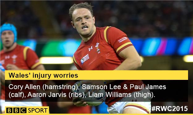 Wales injuries