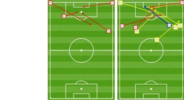 Mesut Ozil v Tottenham
