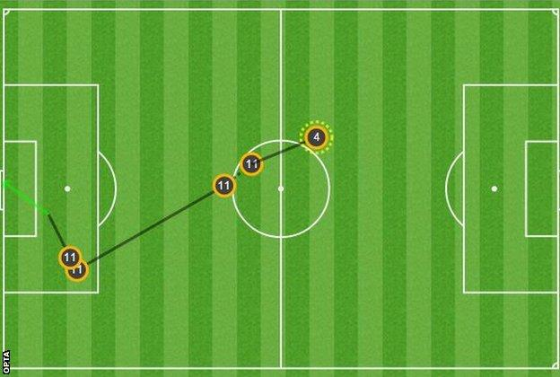 Kevin Mirallas' goal for Everton