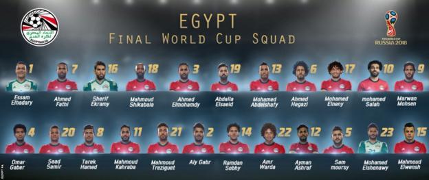 Kết quả hình ảnh cho egypt squad for world cup 2018