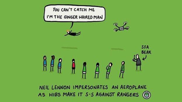 Neil Lennon graphic