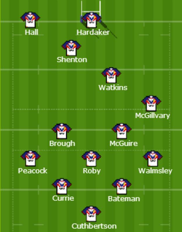 Richard Stead's Dream Team