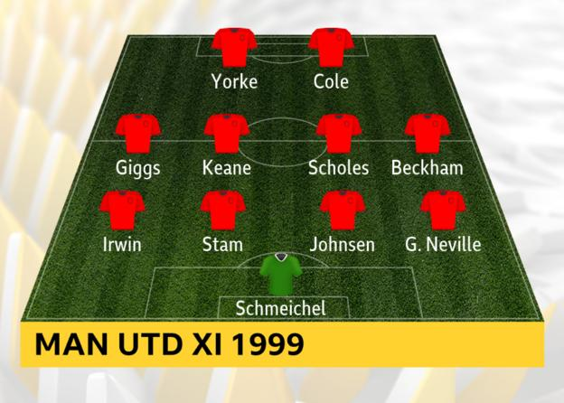 Manchester United XI 1999