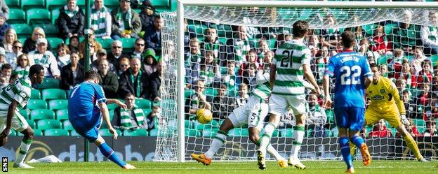 Caley Thistle's Dani Lopez scored against Celtic