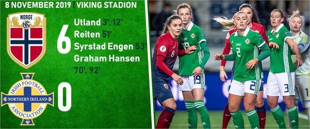 Norway 6-0 NI