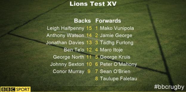 Lions starting XV