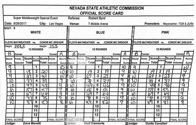 Floyd Mayweather scorecards