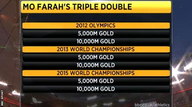 Farah graphic
