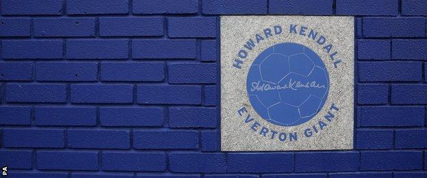 Howard Kendall