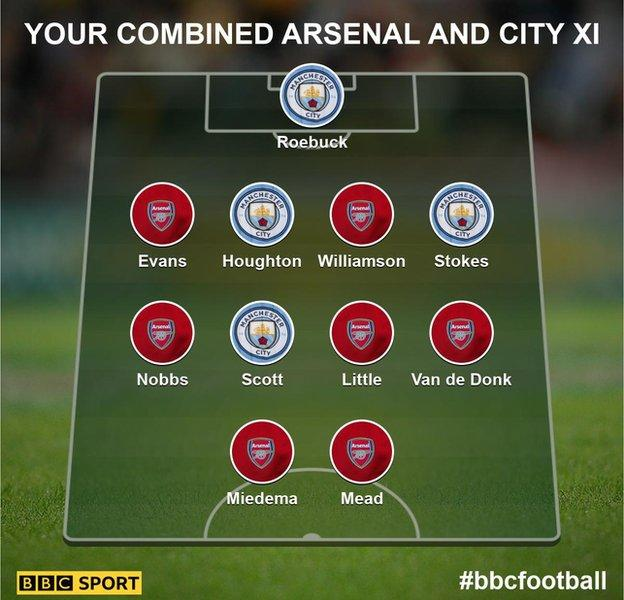 BBC Sport readers combined Arsenal/Man City XI