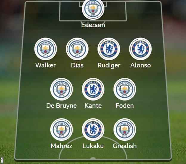 Chelsea and Man City combined XI
