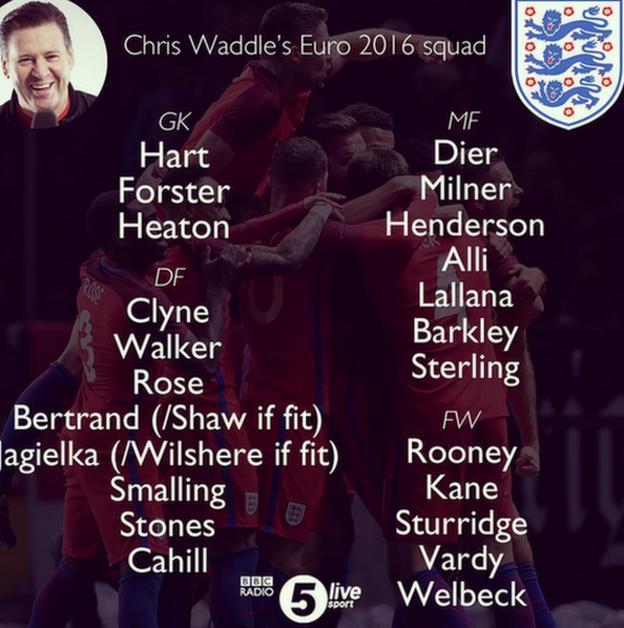 Chris Waddle's England Euro 2016 squad