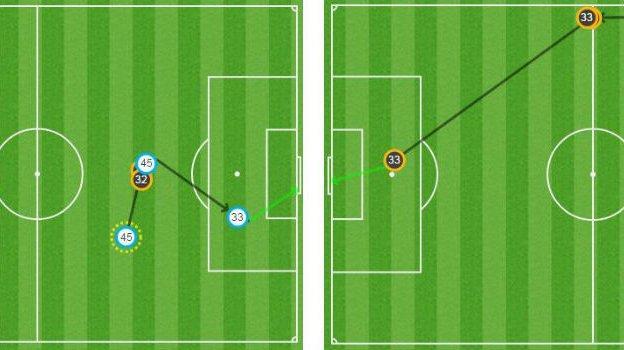 Goal graphics