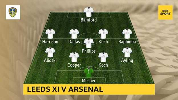 Screenshot showing Leeds' starting line-up against Arsenal: Missler, Aaling, Coach, Cooper, Alyosky, Phillips, Ravenha, Klitsch, Dallas, Harrison, Bamford