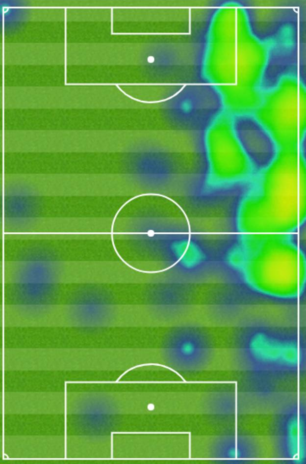 Heatmap showing the combination of Ezequiel Schelotto and Pascal Gross on Brighton's right flank
