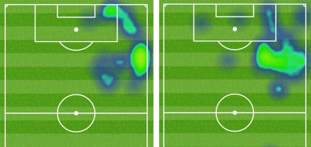 Graphic showing Raheem Sterling heat-map in the first half (l) and second half (r) of Manchester City's win against Huddersfield