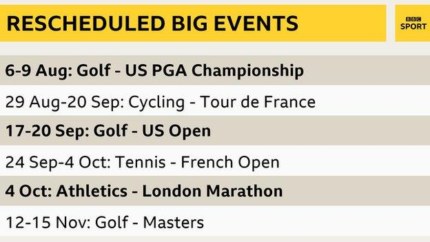 Revised sporting schedule for some major sporting events