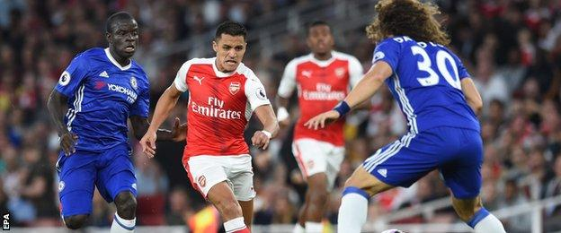 Arsenal striker Alexis Sanchez in action against Chelsea