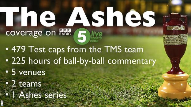 BBC Radio coverage of the Ashes