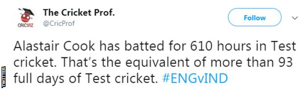 CricViz tweet: Alastair Cook has batted for 610 hours in Test cricket - the equivalent of more than 93 full days of Test cricket
