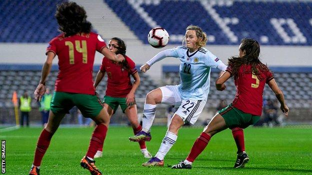 Portugal 1-0 Scotland: Scots suffer another huge blow in Euro 2022  qualification bid - BBC Sport