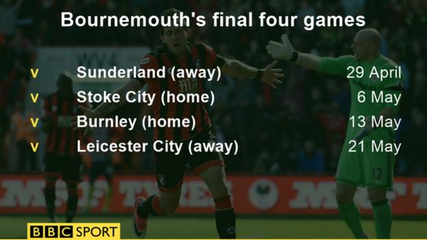 Bournemouth's final four games