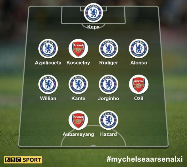 The combined Chelsea-Arsenal XI as selected by BBC Sport readers in August: Kepa (Chelsea), Azpilicueta (Chelsea), Koscileny (Arsenal), Alonso (Chelsea), Willian (Chelsea), Kante (Chelsea), Jorginho (Chelsea), Ozil (Arsenal), Aubameyang (Arsenal), Hazard (Chelsea)
